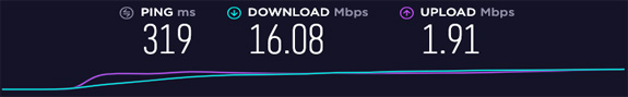 Ivacy VPN Speed Test - Australia
