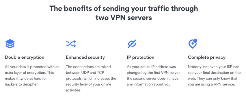 Double VPN protection