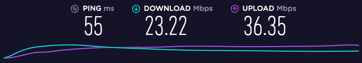 Speed Test VPN Near Server