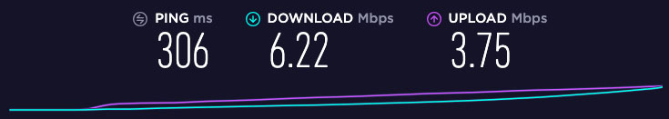 Speed Test VPN South Korea Server