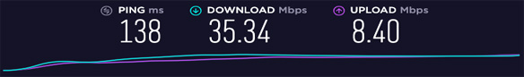 Ivacy VPN Speed Test - USA